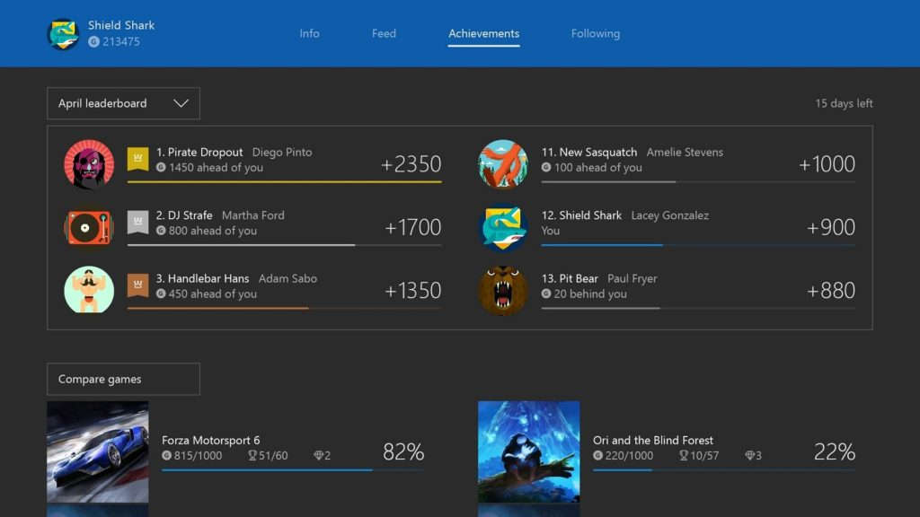 Xbox Live Gamerscore Leardboard